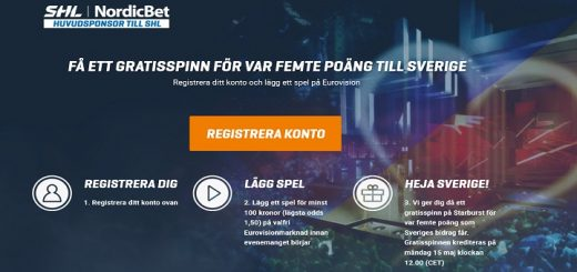 Bästa odds Eurovision